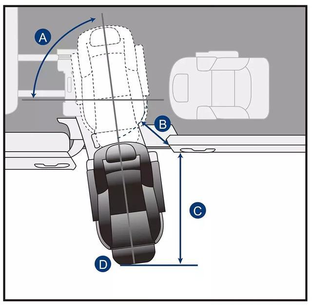 一個簡單的汽車座椅 為何能折射出中日兩國的軟實力?